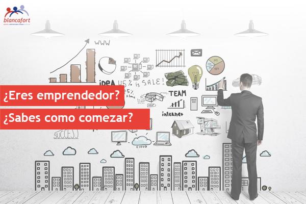 Emprendedores: Método DAFO