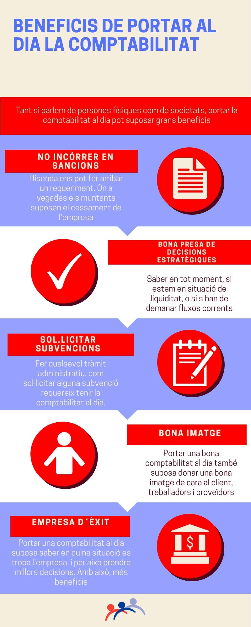 infografia comptabilitat català